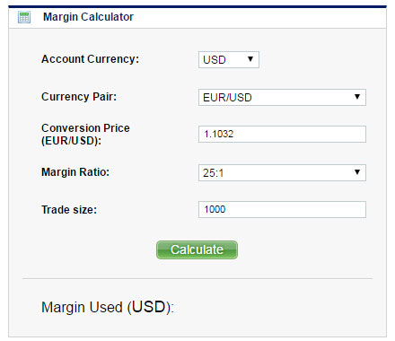 Forex trading margin calculator i r